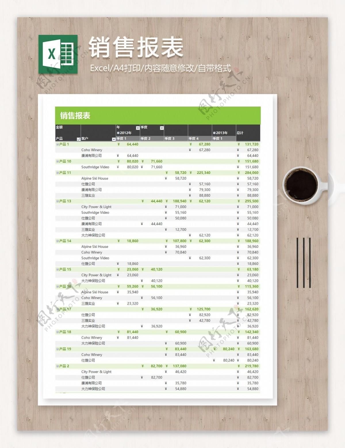 业务销售产品各指标明细记录excel表格模板